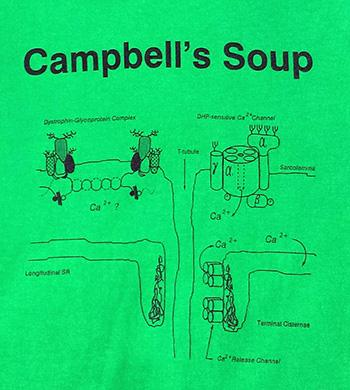 Campbell Soup Shirt Back